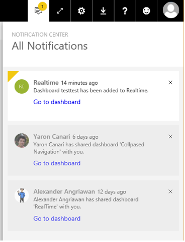 Microsoft Power BI Notification Center