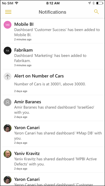 Microsoft Power BI Notifications on the iPhone